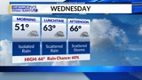 Scattered Rain Becomes Likely Today