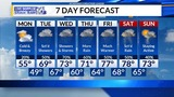 Cold and Breezy Today, Wet Weather for Much of the Week
