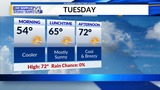 A Cool, Sunny, and Breezy Tuesday for Acadiana.
