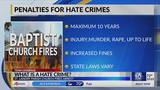 """What defines a """"hate crime""""?"""