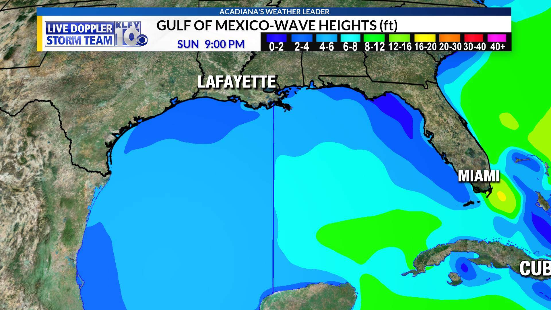 Gulf of Mexico Wave Heights