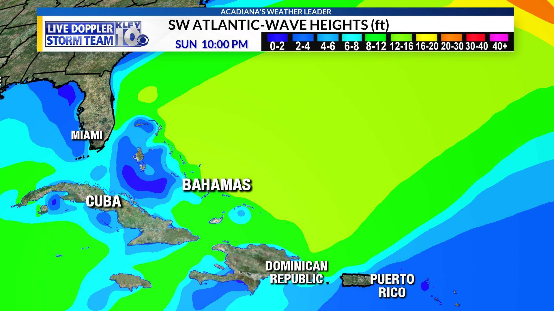 SW Atlantic Wave Heights