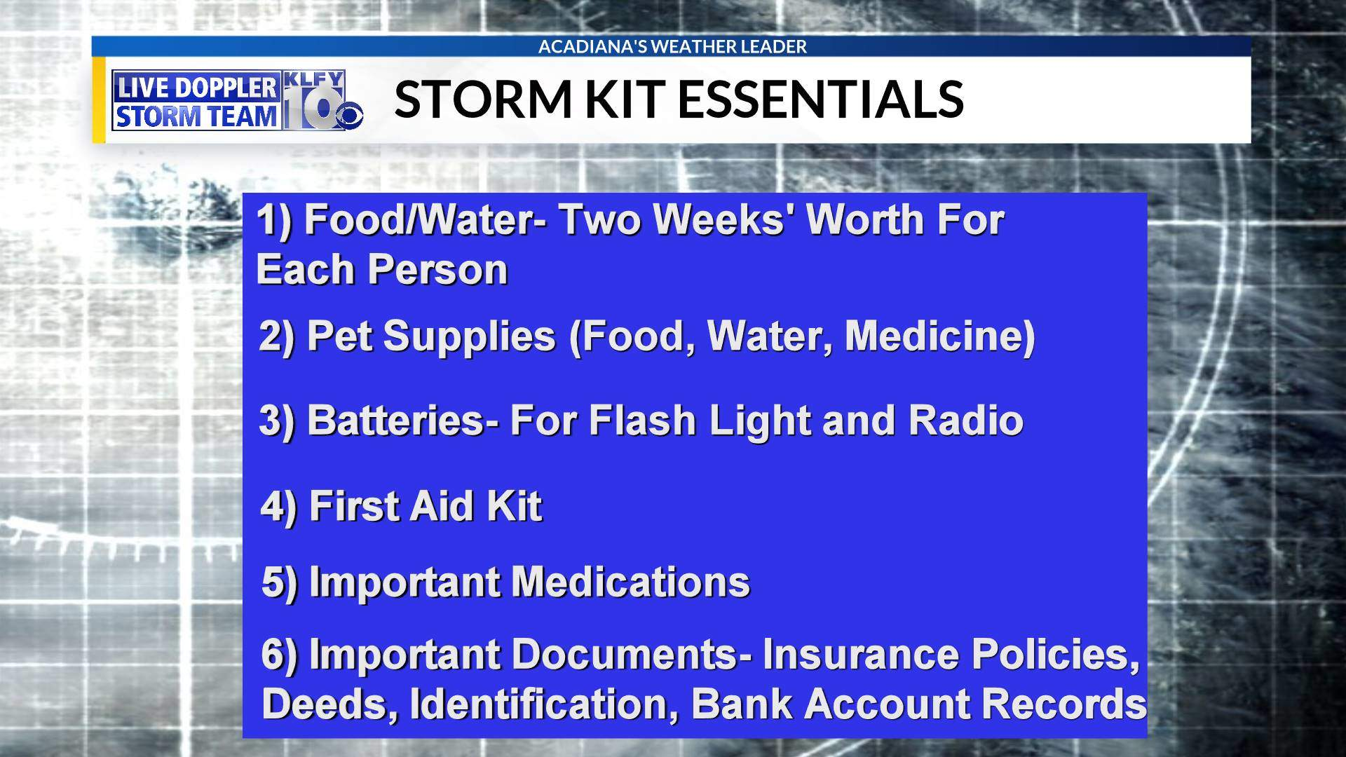 Preparing Your Storm Kit